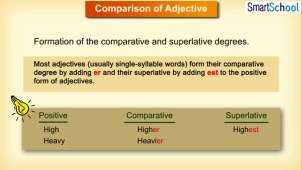 comparison_of_adjective_-_part_i-i