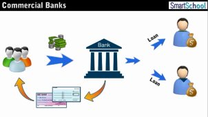 12_commercial_banks