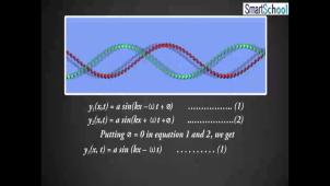 standing_waves_and_normal_modes_part_i
