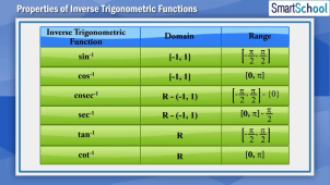 properties_of_inverse_trignometric_functions