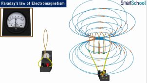 faraday's_law_of_electromagnetic_induction