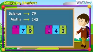 comparing_numbers_part_i