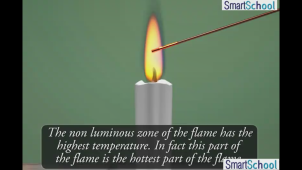 zones_of_flame